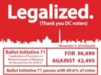 D.C. pot fight puts GOP in an awkward spot