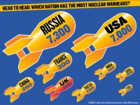 Nuclear Weapons: Who Pays, Who Profits?